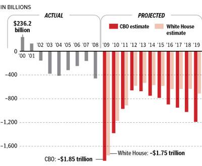 obama-bush-debt