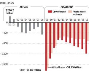 obama bush debt