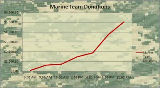 marineteam102609